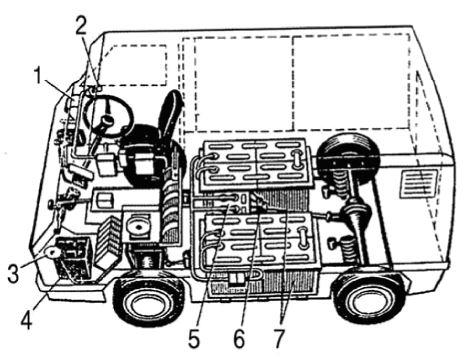 Электромобиль СССР