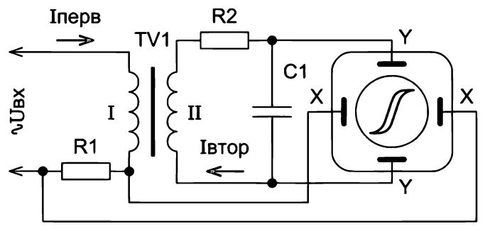 Измерение напряженности поля и индукции насыщения магнитопровода с помощью осциллографа