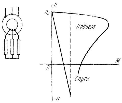 Механическая характеристика асинхронного электродвигателя при торможении противовключением при спуске груза