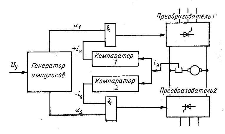 Раздельное управление в функции тока якоря