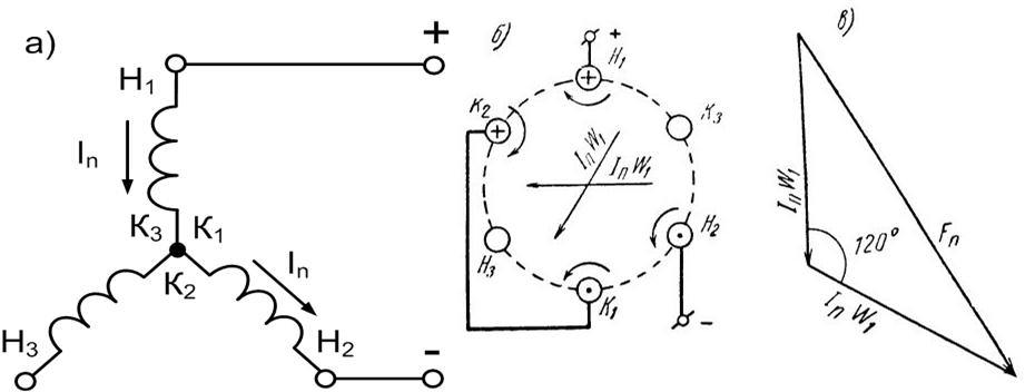 Схема включения обмоток статора асинхронного электродвигателя при динамическом торможении