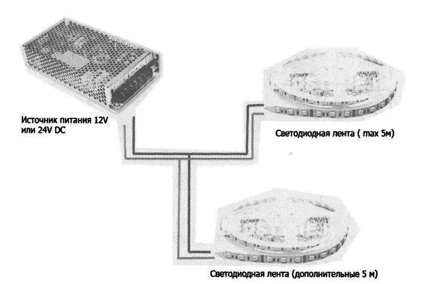 Схема подключения светодиодной ленты к источнику питания