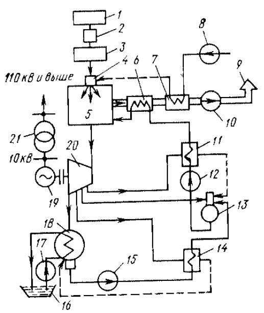 Схема работы кондесационной электрической станции