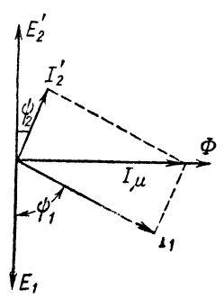 Упрощенная векторная диаграмма конденсаторного торможения