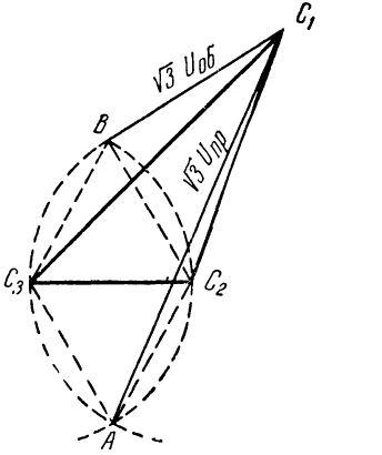 Графическое определение симметричных составляющих линейных напряжений