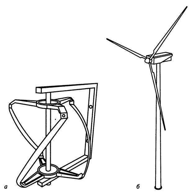 Современные ветрогенераторы с вертикальной и горизонтальной осью вращения