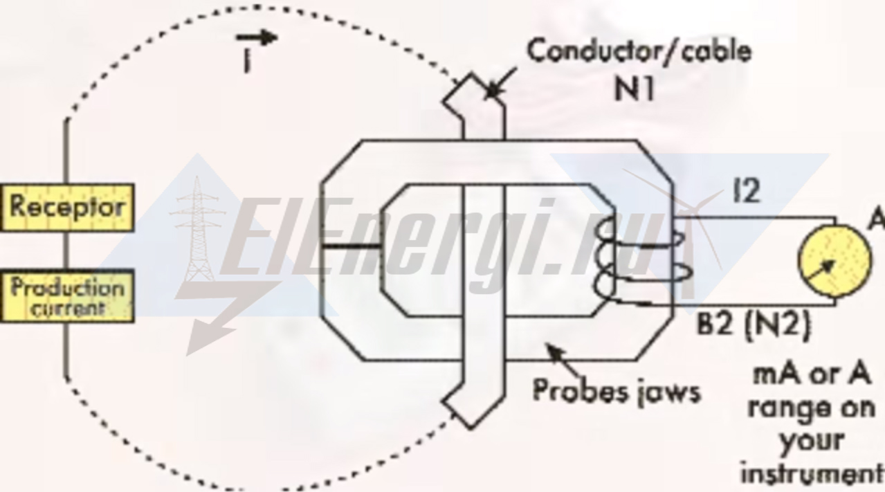 Схема работы токоизмерительных клещей