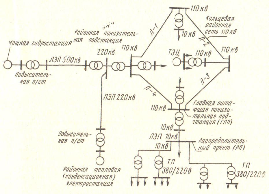 Схема электросистемы
