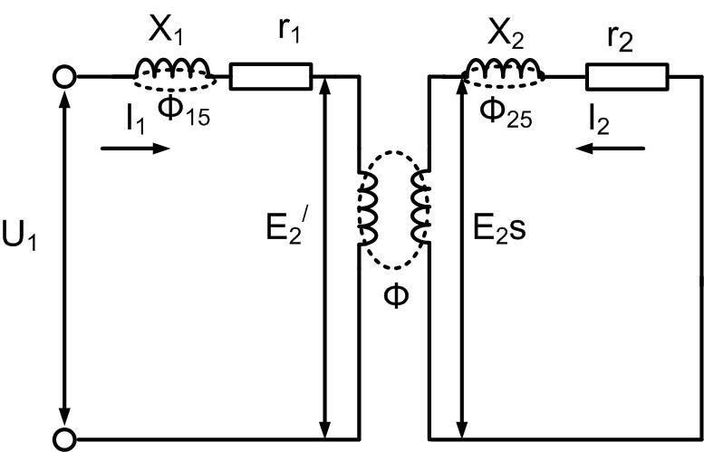 Упрощенная схема магнитных потоков работающего асинхронного электродвигателя