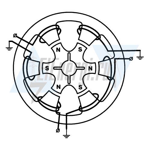 Шестиполюсный синхронный генератор Г-31А
