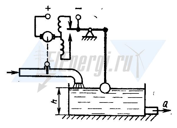 Астатическая-система-автоматического-управления