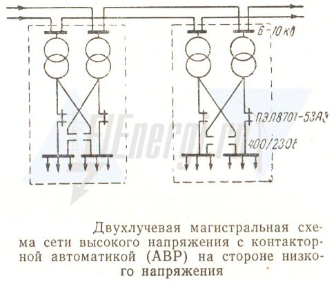 Двухлучевая магистральная схема высокого напряжения с АВР на стороне низкого напряжения