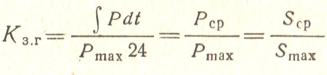 Коэффициент заполнения суточного графика нагрузки