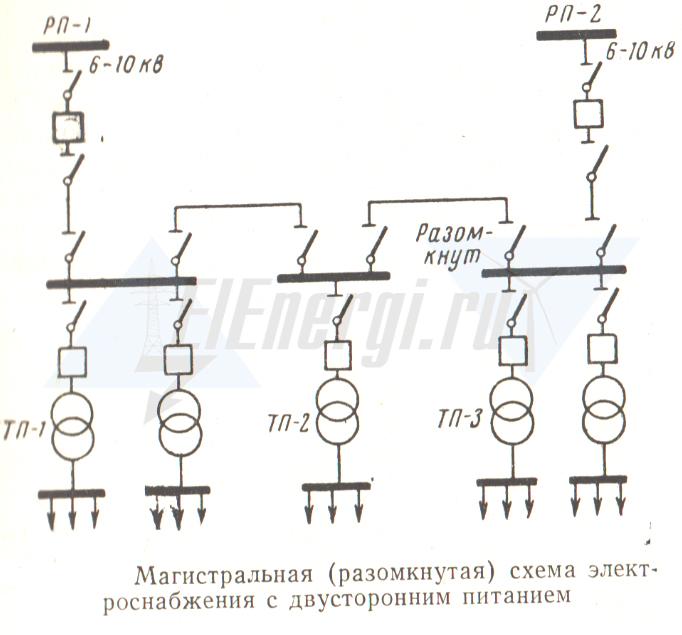 Магистральная (разомкнутая) схема с двухсторонним питанием