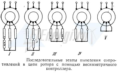 Несимметричное сопротивление роторной цепи асинхронного электродвигателя
