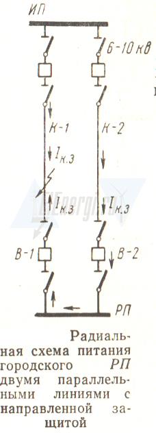 Радиальная схема питания городского РП двумя параллельными линиями с направленной защитой