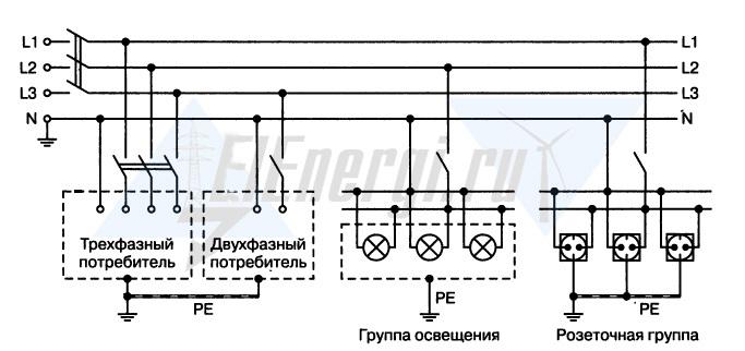 sistema-zazemleniya-s-zazemlennoj-nejtralyu-tt