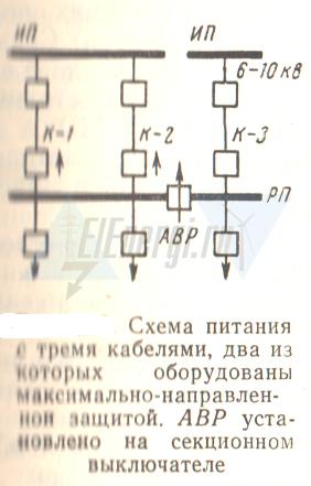 Схема питания с тремя кабелями и автоматическим вводом резерва