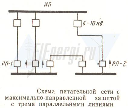 Схема питающей сети с максимально-направленной защитой с тремя параллельными линиями