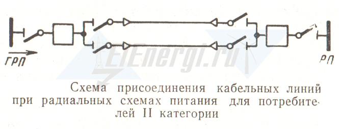 Схема соединения потребителей второй категории при использовании радиальных схем электроснабжения