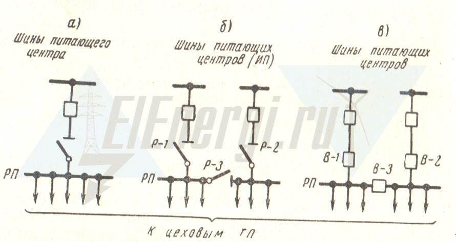 Схемы внешнего электроснабжения на напряжения 6-10 кВ