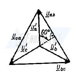 Векторы линейных напряжений чаще всего показывают как соединенные фазные направления