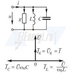 Резонанс токов схема и векторная диаграмма