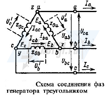 Соединение фаз треугольником
