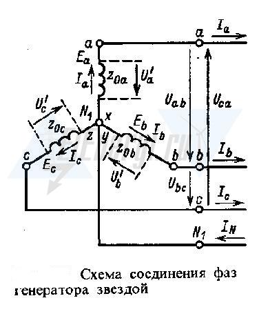 Схема соединения фаз звездой