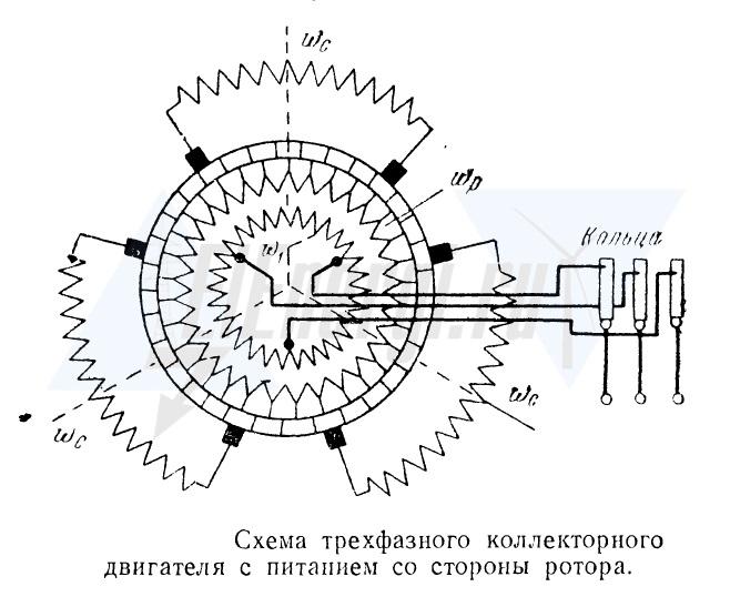 Схема трехфазного коллекторного электродвигателя с питанием со стороны ротора