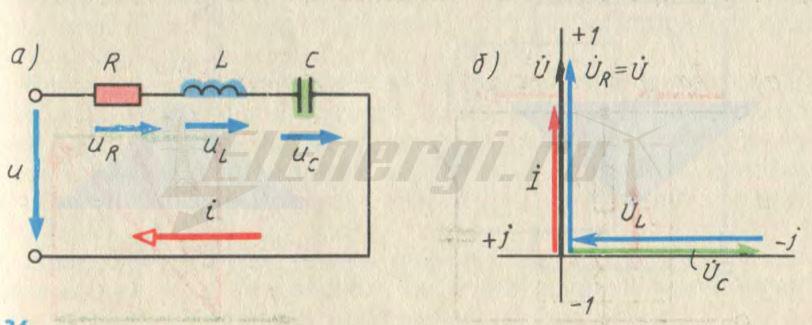 Электрическая схема и векторная диаграмма при резонансе напряжений