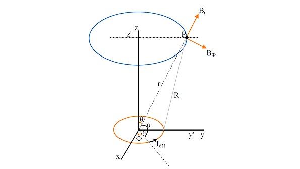 Векторы магнитных полей при беспроводной передаче энергии