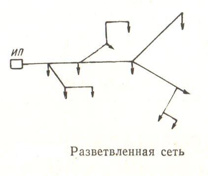 Разомкнутая система электроснабжения