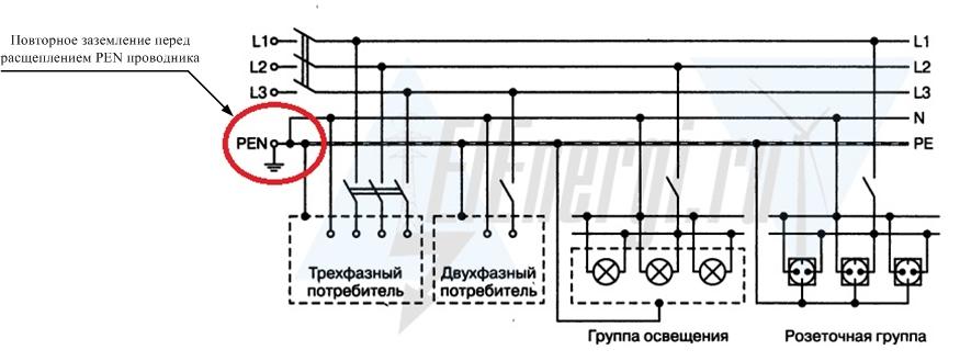 Система-заземления-TN-C-S при обрыве нуля