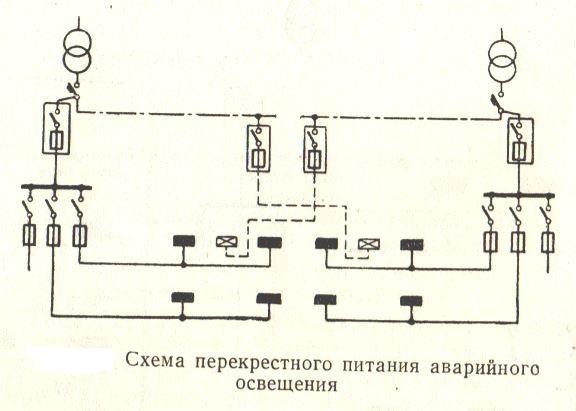 Схема перекрестного аварийного освещения