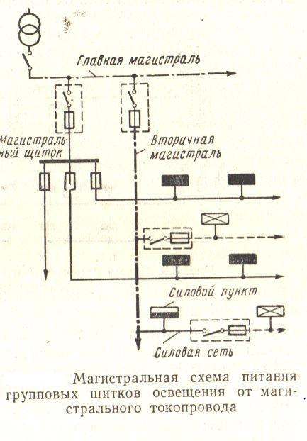 Схема питания освещения от магистрального токопровода