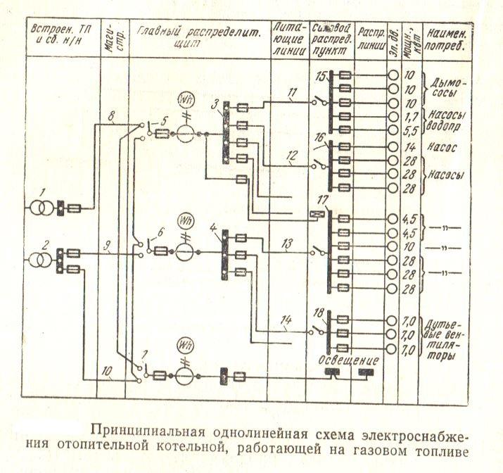 Схема электроснабжения котельной