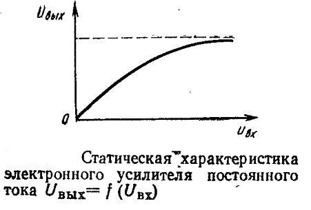 характеристики статическая электронного усилителя постоянного тока