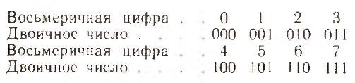 эквивалент восьмеричных кодов двоичным