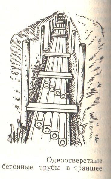 Одноотверстные бетонные трубы в траншее