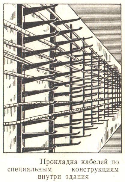 Прокладка кабеля внутри зданий с помощью специальных внутренних конструкций