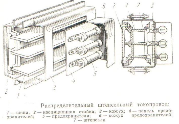 Конструкция распределительного токопровода серии ШРА с алюминиевыми шинами на токи 250 А, 400 А, 600 А