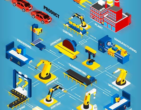 Применение микроконтроллеров во всех сферах человеческой деятельности