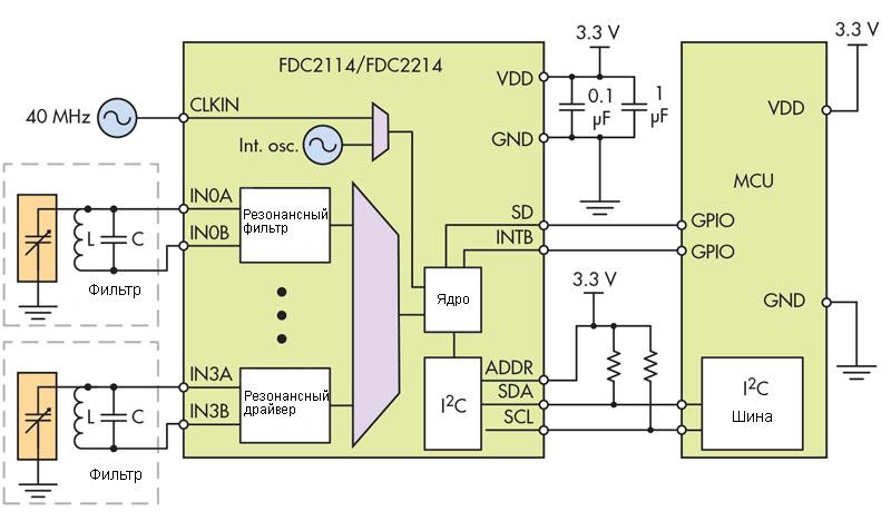 Применение LC фильтров для улучшения характеристик работы емкостных датчиков
