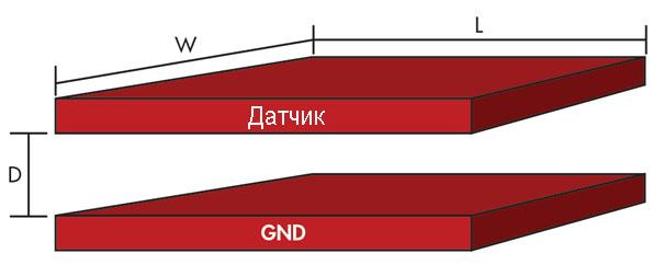 Простая модель емкостного датчика