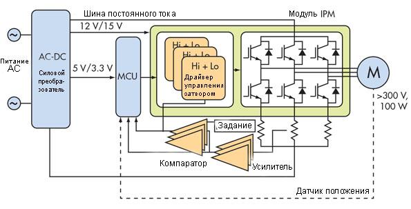 Схема высоковольтного вентильного электропривода