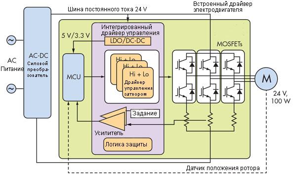 Схема низковольтного вентильного электропривода