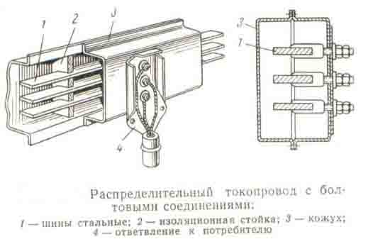 токопровод со стальными шинами и болтовым соединением на ток 100 А