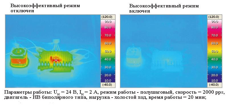 teplovye-xarakteristiki-sistemy-drajver-shagovyj-elektrodvigatel