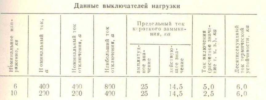 dannye-vyklyuchatelej-nagruzki-vn-16